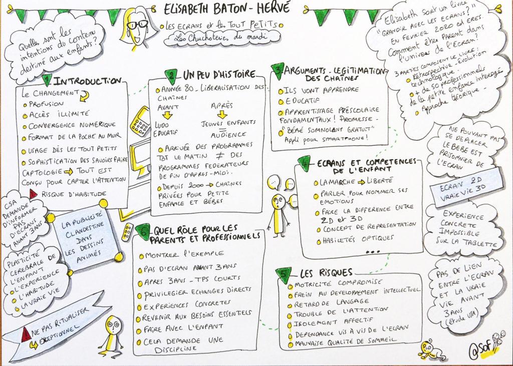 sketchnote conférence Elisabeth Baton-Hervé