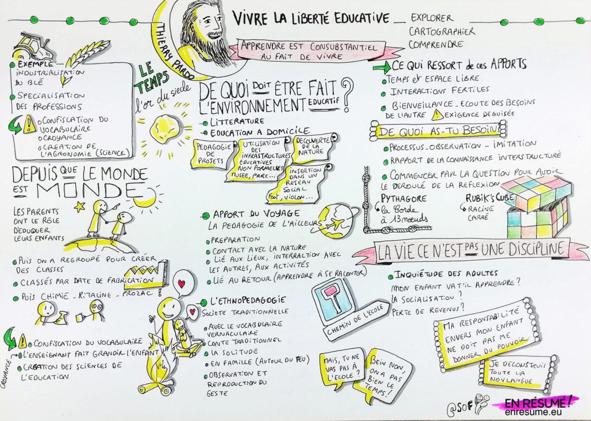 Sketchnote de la conférence de Thierry Pardo