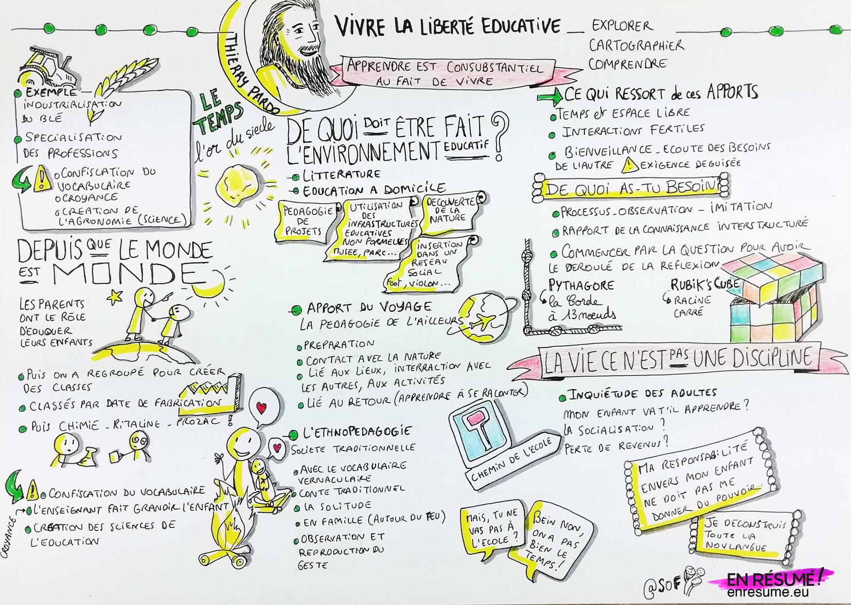 En Résumé-Thierry Pardo-vivre la liberté éducative
